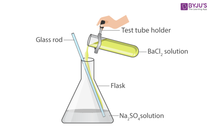 Double displacement reaction experiment