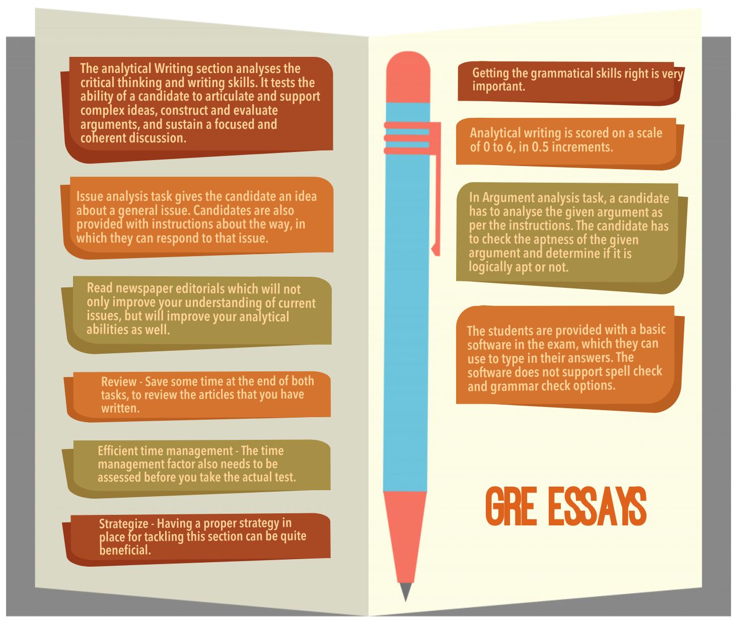 GRE-essay
