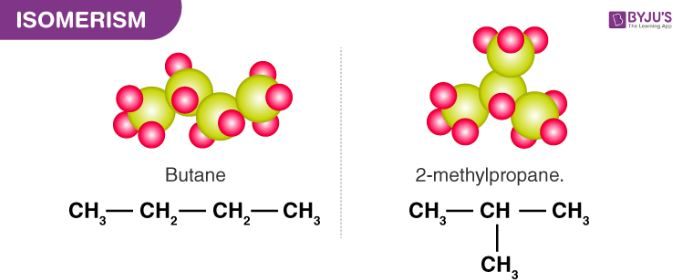 Isomerism in Saturated Hydrocarbons