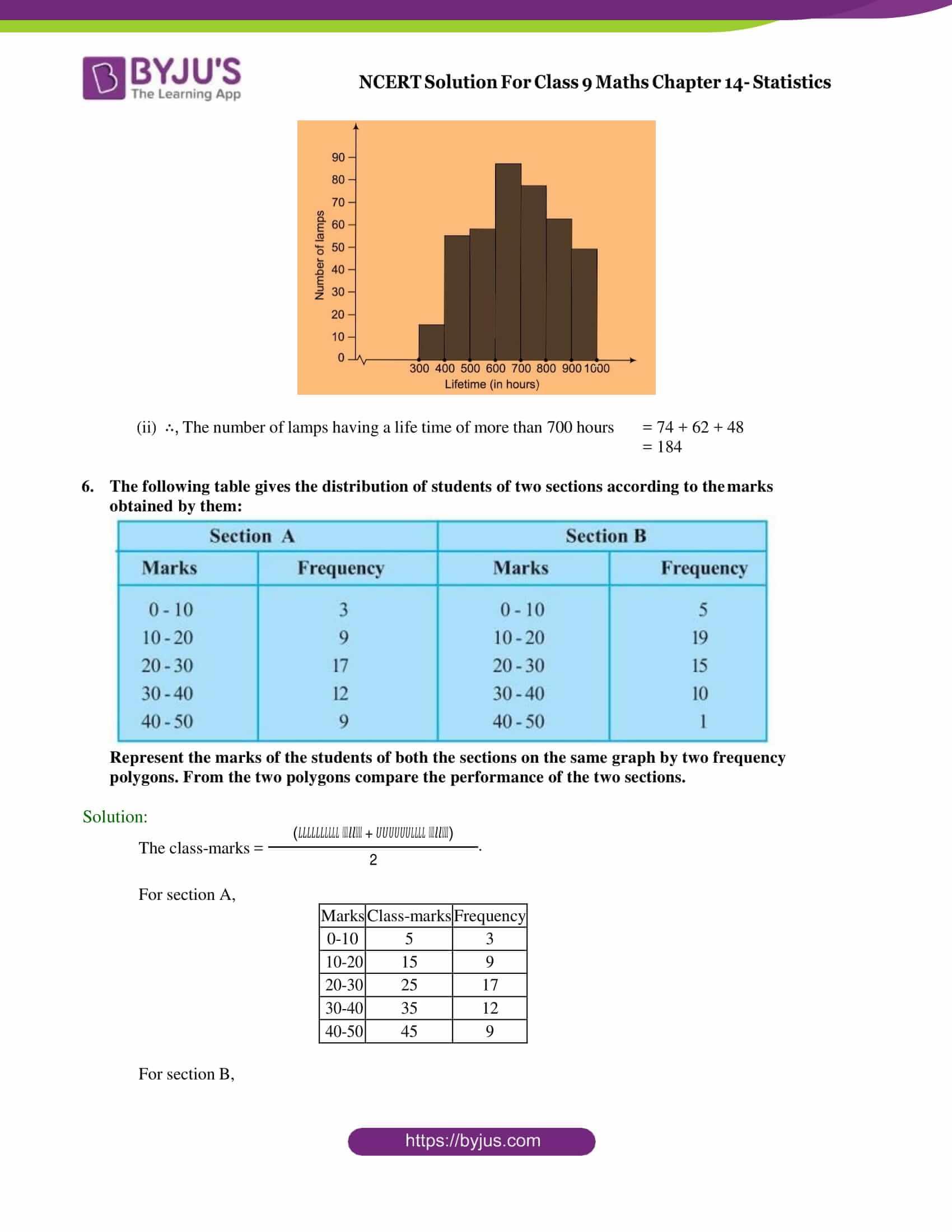 NCERT Solution Class 9 Maths Chapter 14 Statistics Exercise 14.3 Part 5