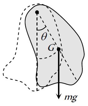 Physical Pendulum