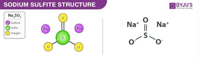 Sodium Sulfite Structure