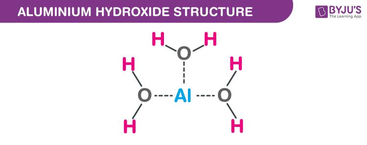 Aluminium hydroxide structure