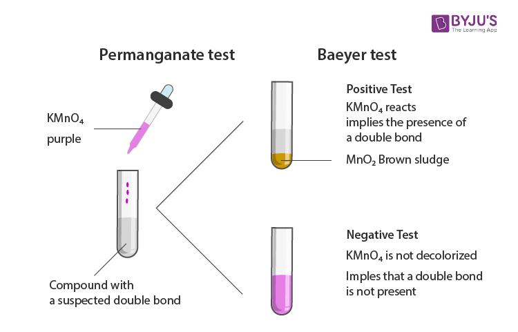 Baeyer's test