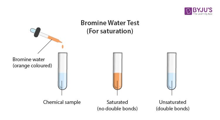 Bromine Test