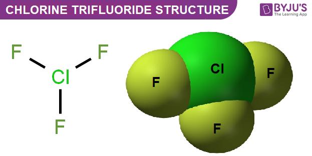 Chlorine Trifluoride Structure