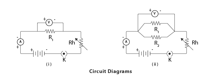 circuit diagram of the equivalent resistance of two resistors when connected in parallel.