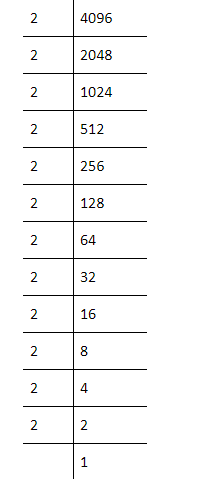 Class 8 Maths Selina Solutions Chapter 4 Cubes and Cube Roots q6
