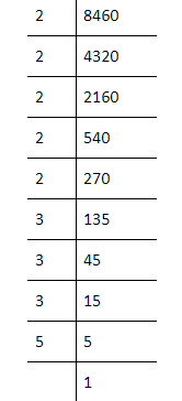 Class 8 Maths Selina Solutions Chapter 4 Cubes and Cube Roots q10