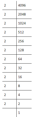 Class 8 Maths Selina Solutions Chapter 4 Cubes and Cube Roots q1 s6