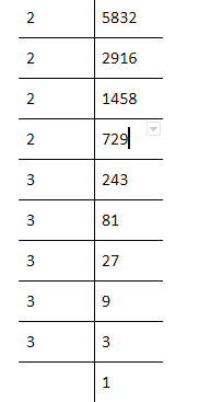Class 8 Maths Selina Solutions Chapter 4 Cubes and Cube Roots q3 s8