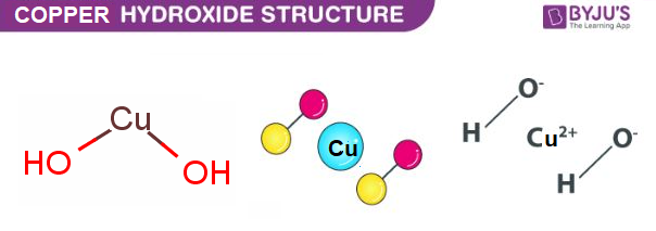 Copper Hydroxide Structure