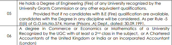 educational qualification as per APPSC eligibility criteria