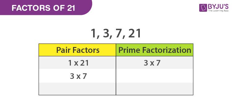 Factors of 21