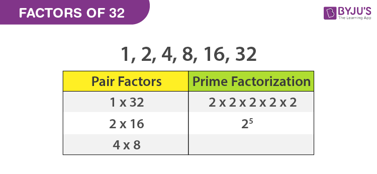number stories addition
