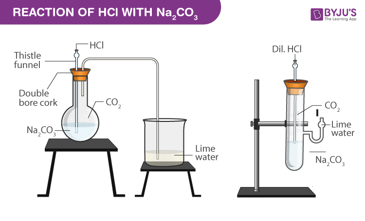 HCl reacts with solid sodium carbonate