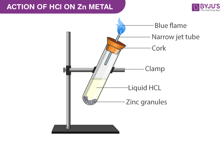HCl reacts with Zinc metal
