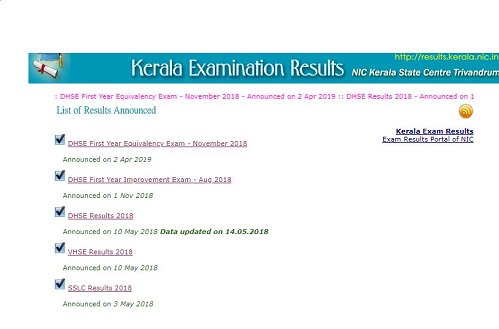 Kerala Examination Results