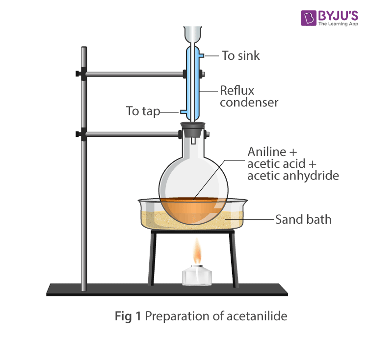 Lab Preparation of Acetanilide