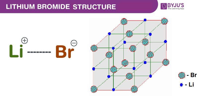 Lithium Bromide Structure