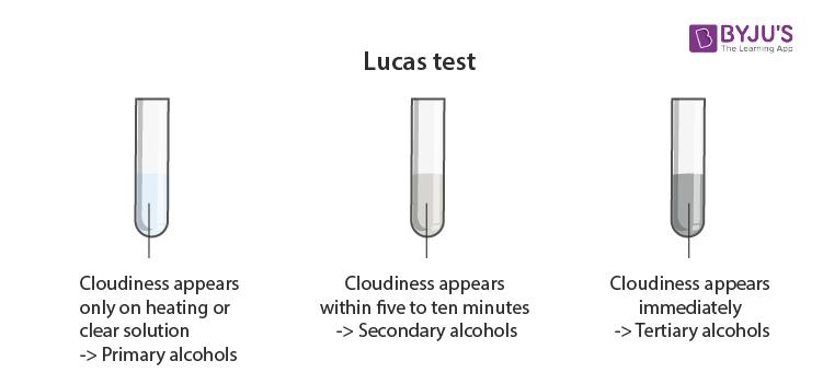 Lucas Test