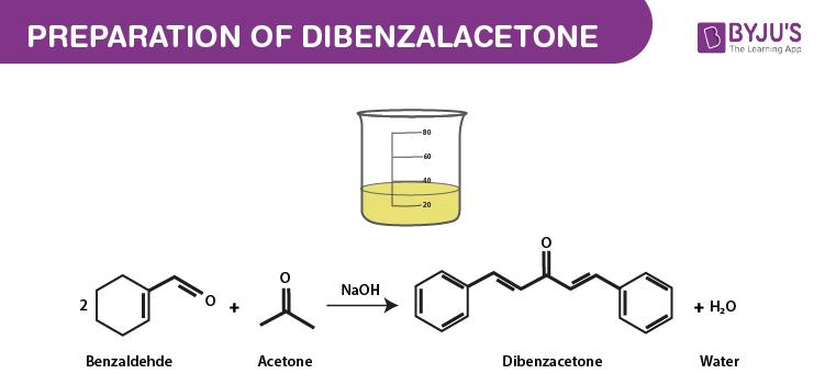 Preparation of Dibenzal Acetone