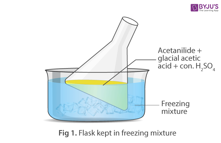 Preparation of p-Nitroacetanilide in Freezing Mixture