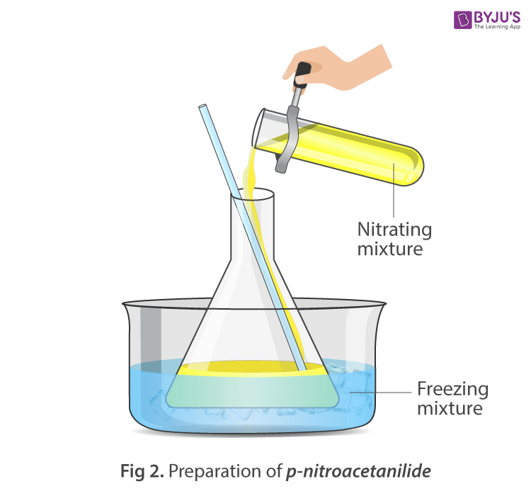 Preparation of p-Nitroacetanilide with Nitrating Mixture
