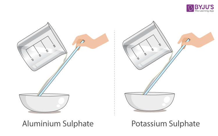 Preparation of Potash Alum