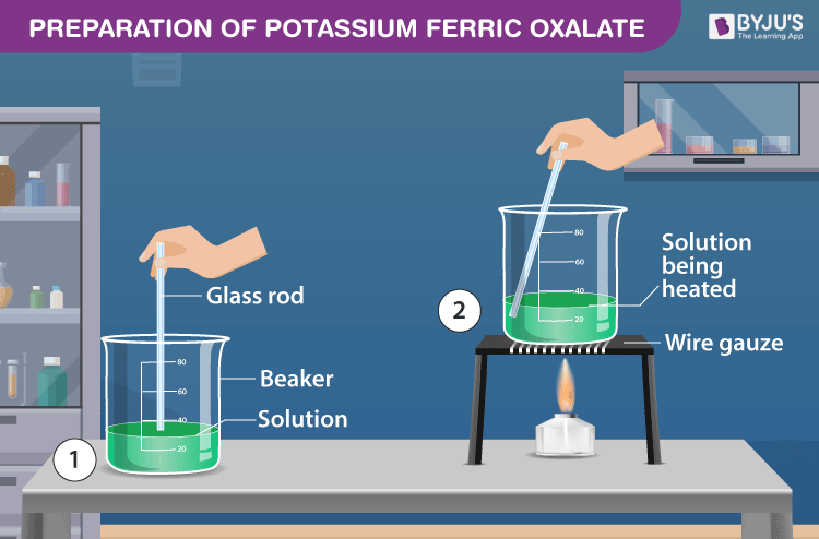 Preparation of Potassium Ferric Oxalate