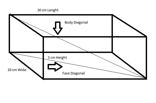 regtangular box explanation
