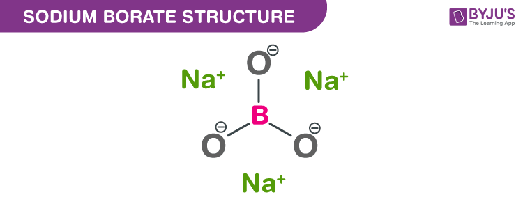 Sodium borate structure