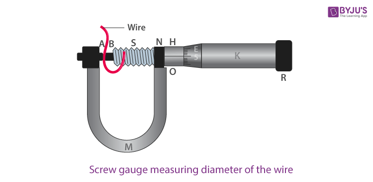 srew gauge measuring diameter of the wire