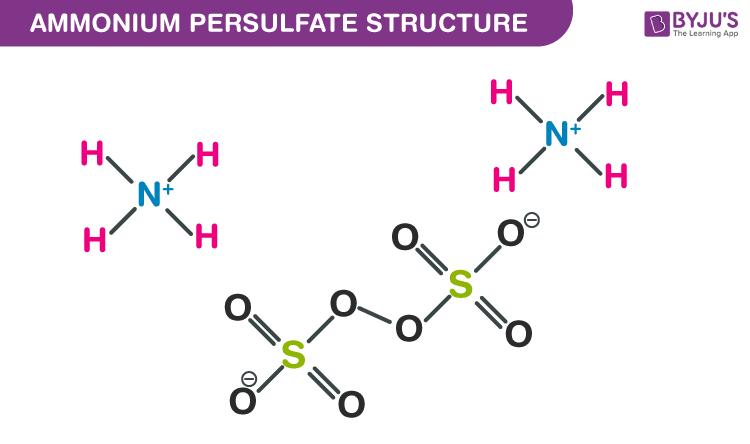 Structure of Ammonium persulfate