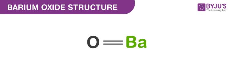 Structure of Barium oxide