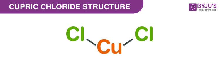 Structure of Copper (II) chloride