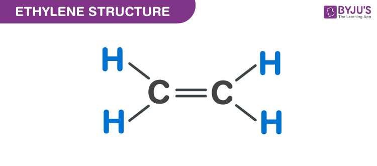 Structure of Ethylene