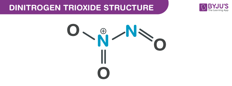 Structure of Nitrogen trioxide