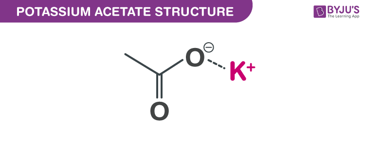 Structure of Potassium acetate