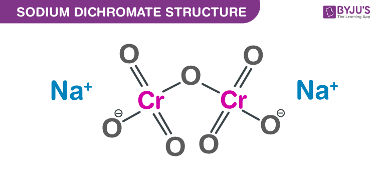 Sodium dichromate - Na2Cr2O7 Structure, Molecular Mass, Properties, Uses