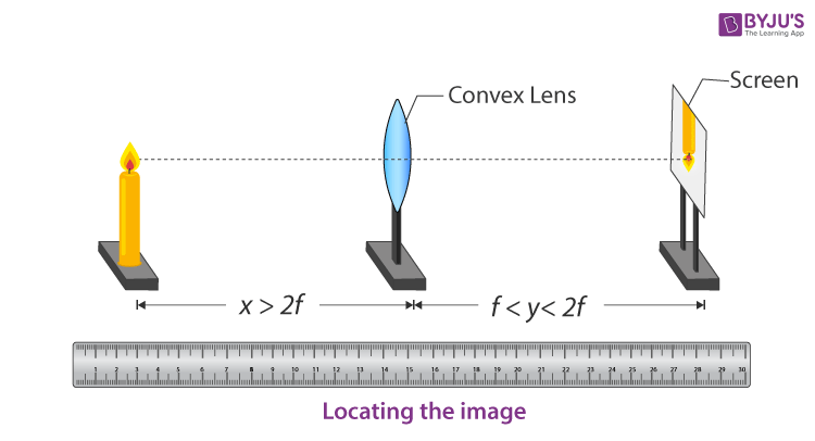 the image distance for varying object distances in case of a convex lens