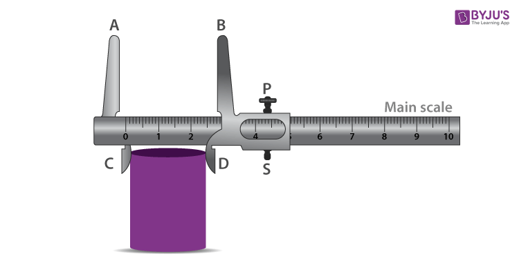 To Measure Diameter of a Small Spherical diagram