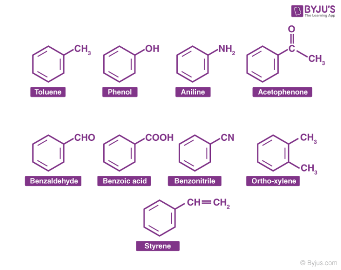 Aromatic Compounds Examples