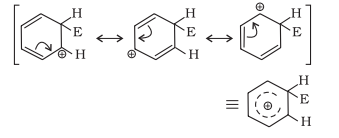 Electrophilic Substitution Reaction Mechanism Step 2b