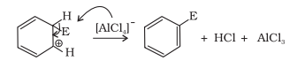Electrophilic Substitution Reaction Mechanism Step 3