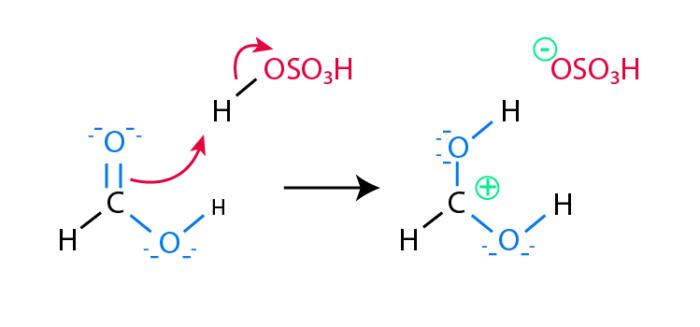 Esterification_Mechanism_step_1