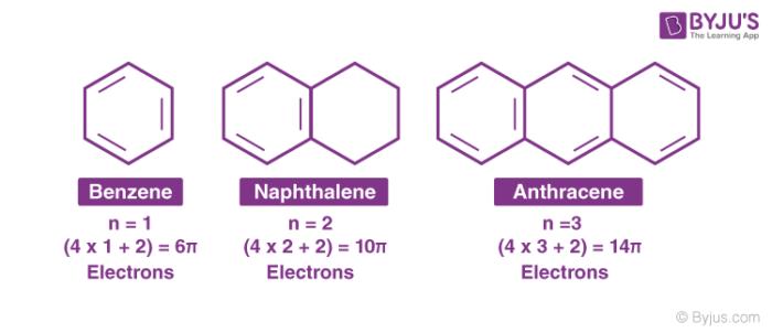Huckel's Rule of Aromaticity