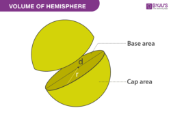 Volume of Hemisphere