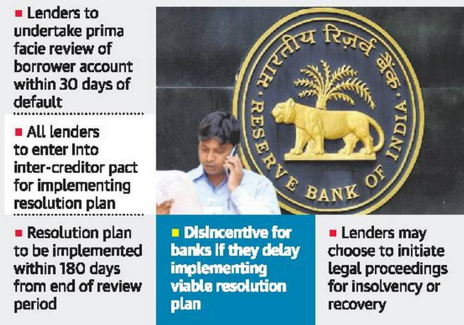 RBI revises stressed asset resolution norms