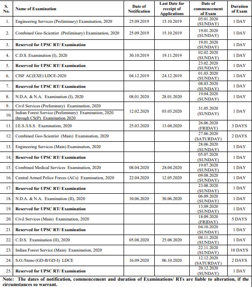 UPSC Exam Dates/ UPSC Calendar 2020